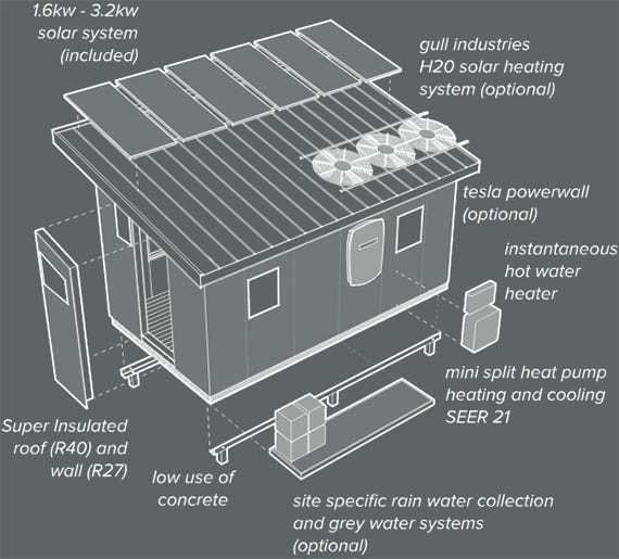 kleine luxushäuser mit tesla energiespeicher, solarthermieanlage und dachsolarsystem
